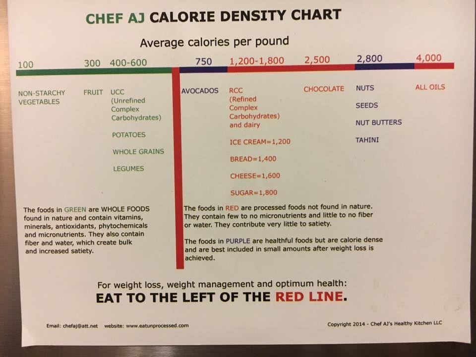 Examine vegans stack guide pdf
