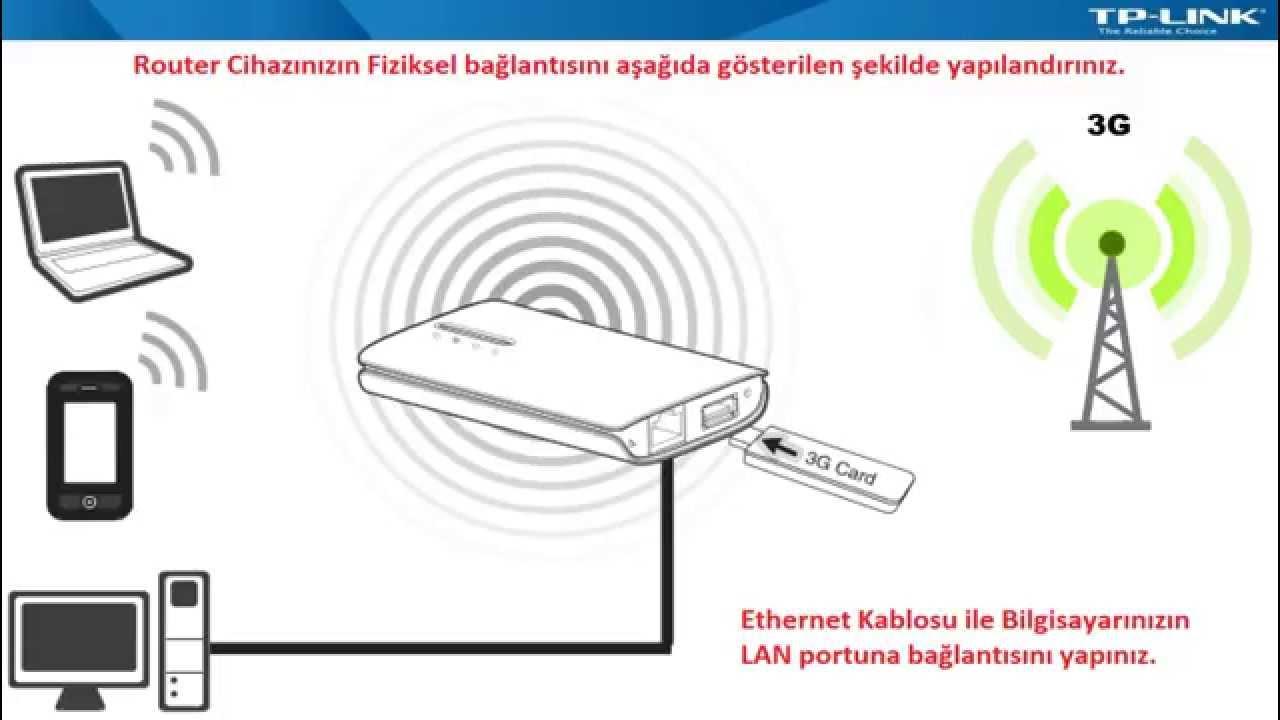 tp link tl mr3020 manual