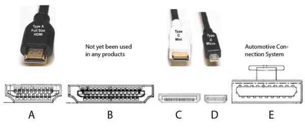 Hdmi specification 1.4 b pdf
