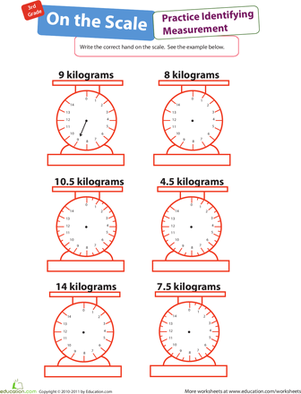 Fresco digital kitchen scale 10kg pdf