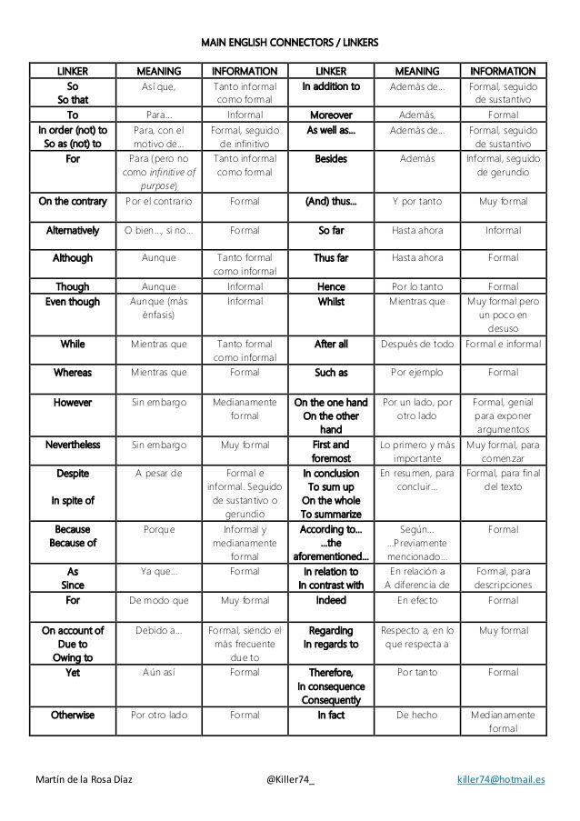Lista de conectores en ingles mas usados pdf