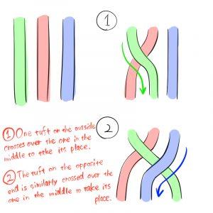 Medibang how to change color