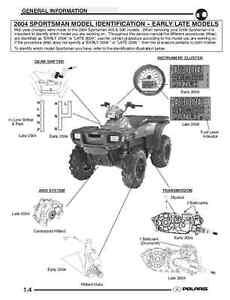 2005 polaris sportsman 500 ho service manual
