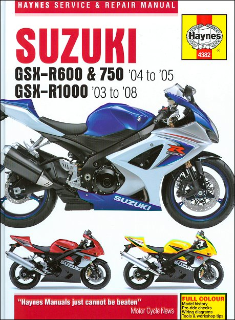2015 gsxr 750 owners manual