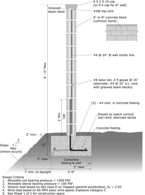 Hb 64 guide to concrete construction