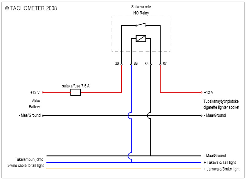 Dixell ic 208 cx manual