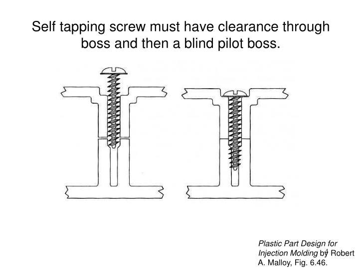 Plastite screw boss design guide