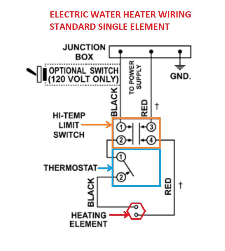 Water Heater Element Replacement Instructions