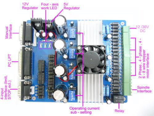 Tb6560 driver controller board manual