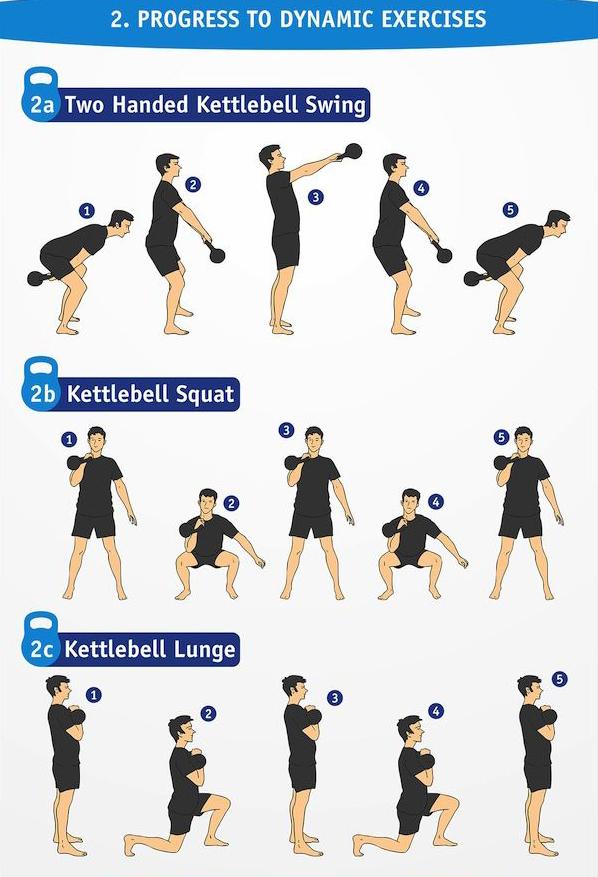 Kettlebell exercises for beginners pdf