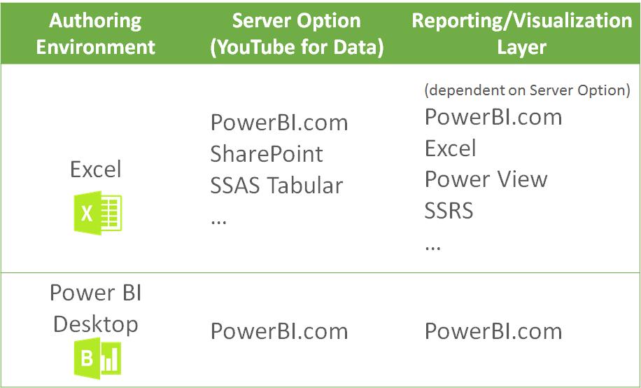 Rob and avi power bi pdf