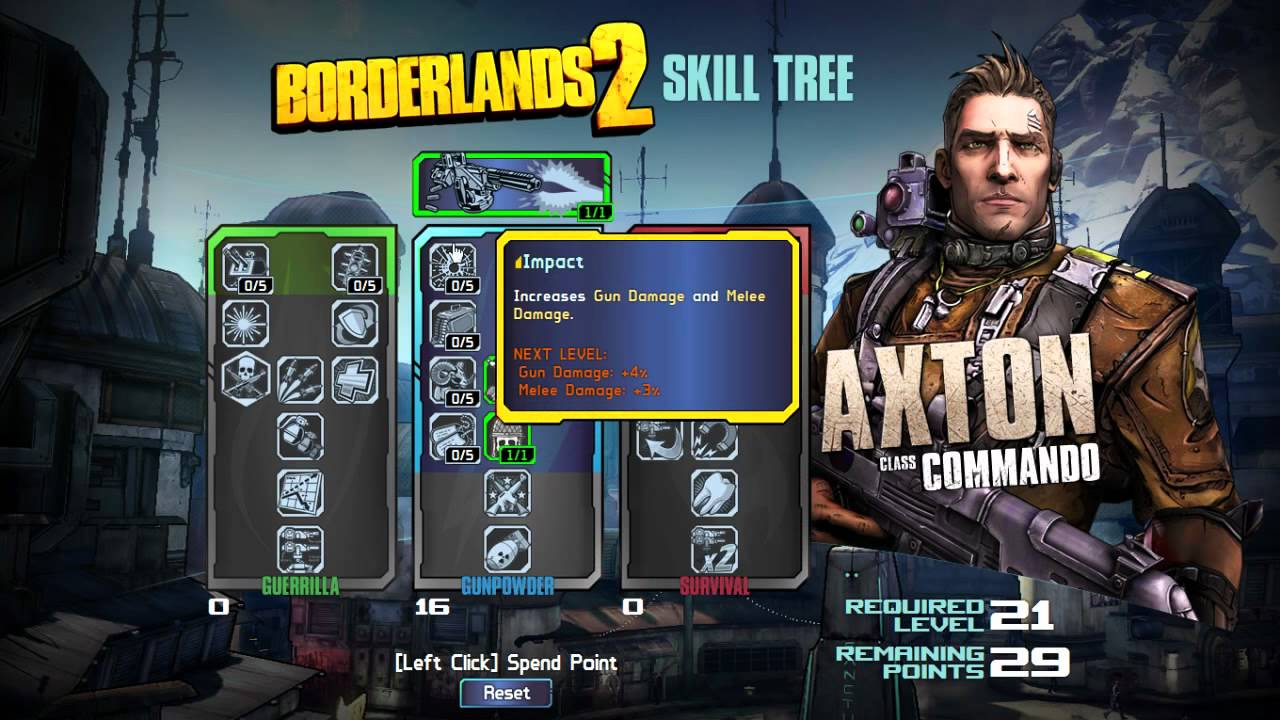 Borderlands 2 siren skill tree guide