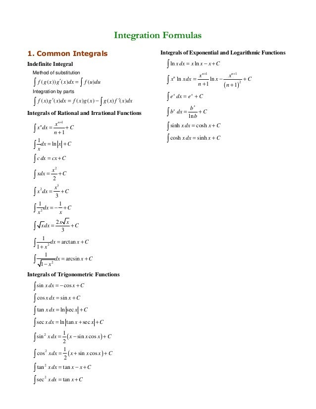 Integration formulas with examples pdf