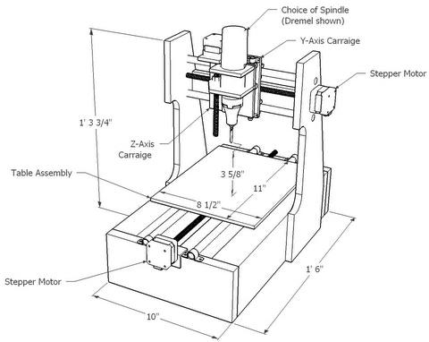 plasmacam instruction manual download