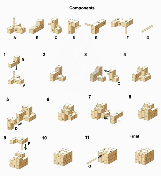 mensa box cube instructions