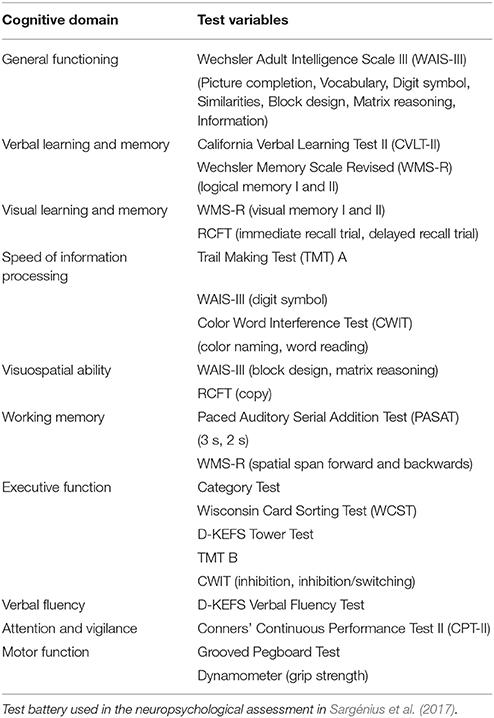 rey complex figure test instructions