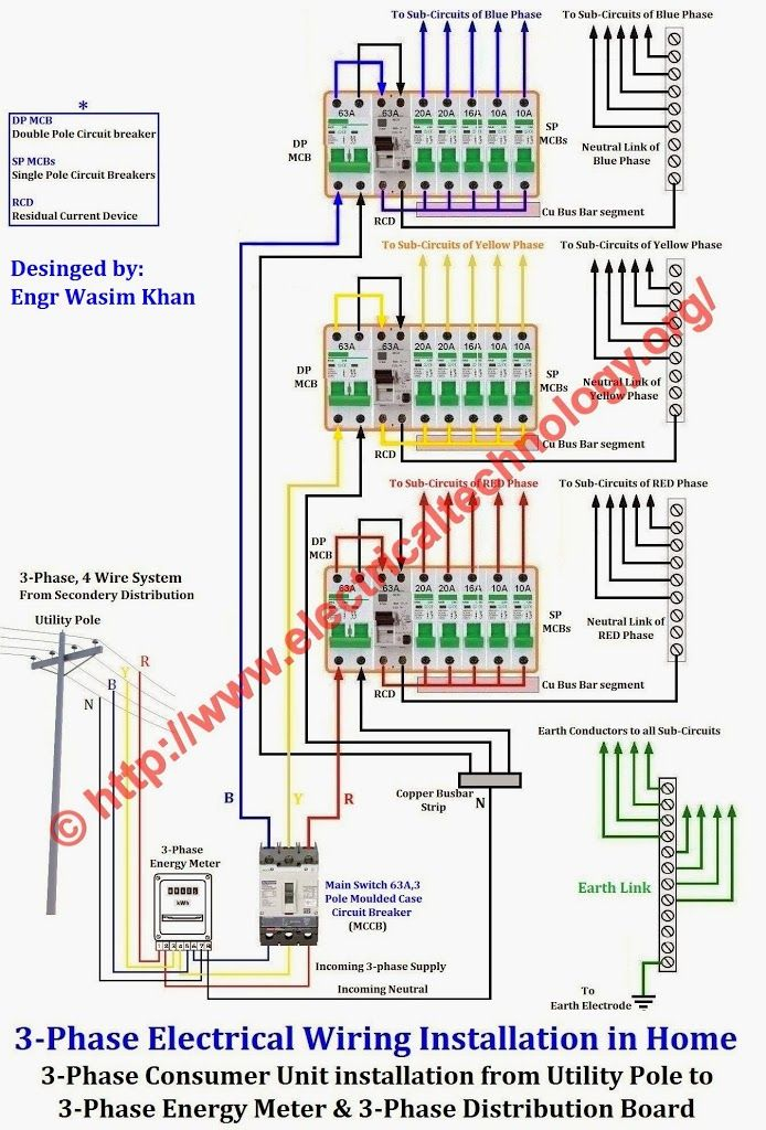 Nec split system air conditioner manual