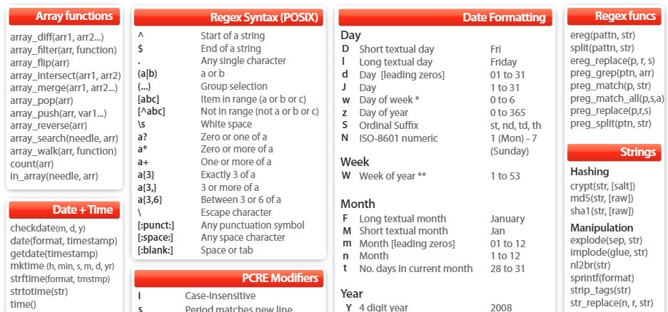 G code quick guide pdf
