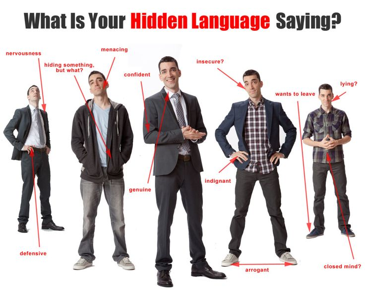 Non verbal body language pdf