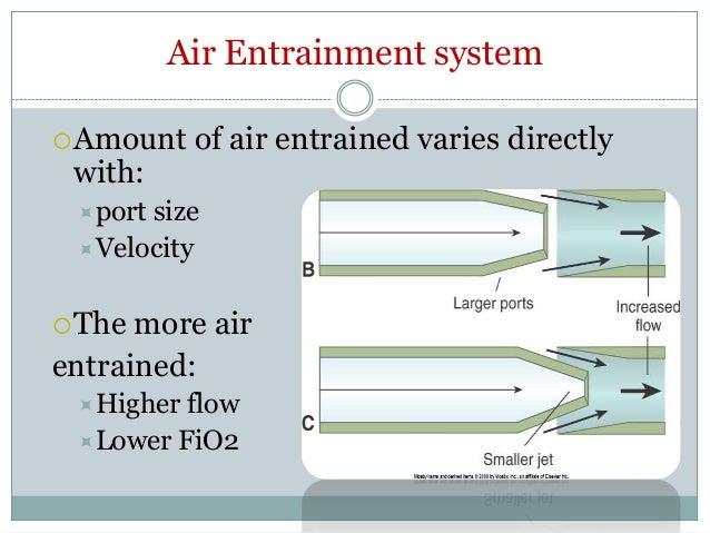 venturi system instructions oxygen