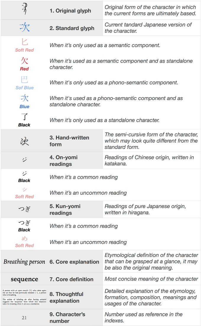 Understanding through pictures 1000 kanji pdf