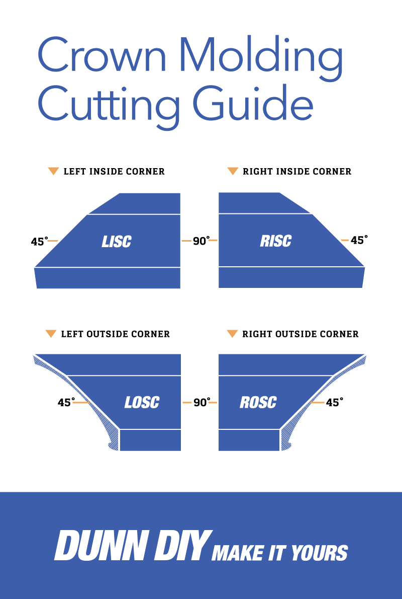 ogee cut guide instructions