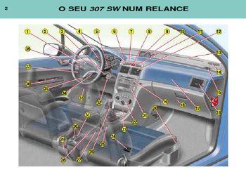 Peugeot 307 sw manual pdf free