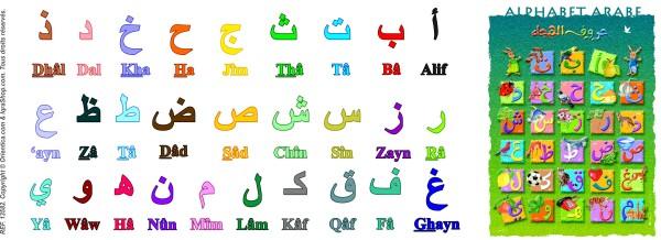 Alphabet arabe traduit en francais pdf