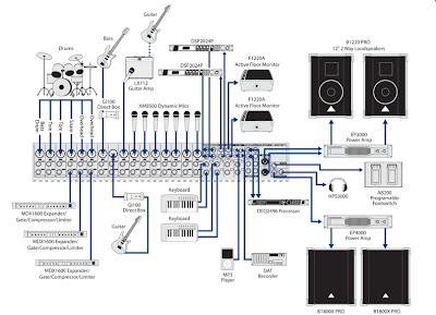 behringer eurodesk sl2442fx-pro manual pdf