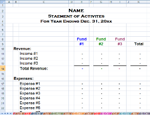 Sample operations manual non profit