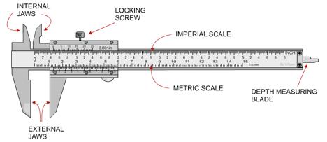 least count of manual vernier caliper