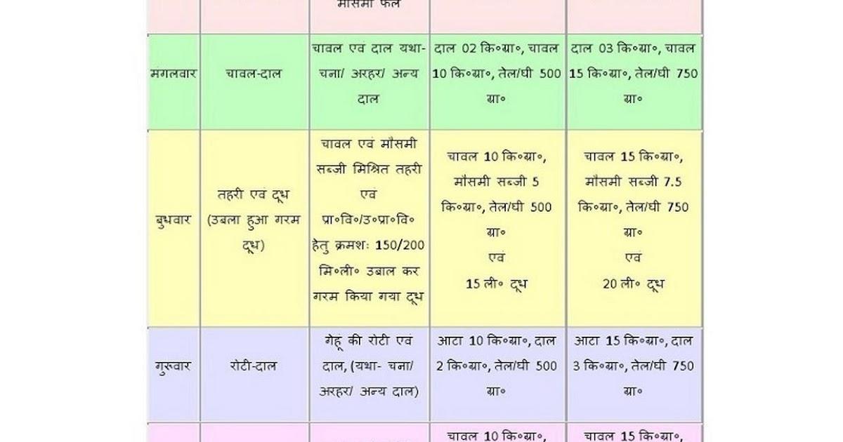 Uttar pradesh basic shiksha parishad books pdf