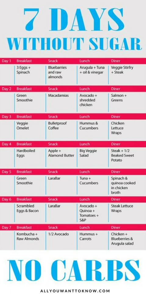 30 day ketogenic cleanse pdf