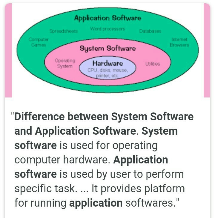 Difference between system software and application software with examples