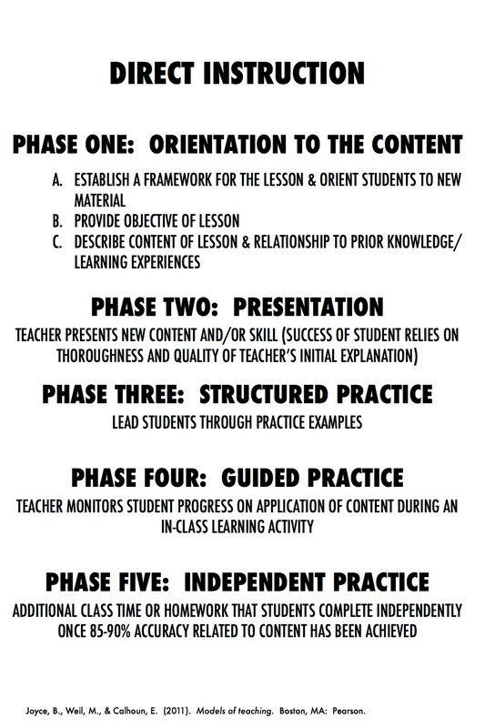 direct instruction model lesson plan