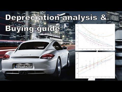 Porsche cayman buying guide evo