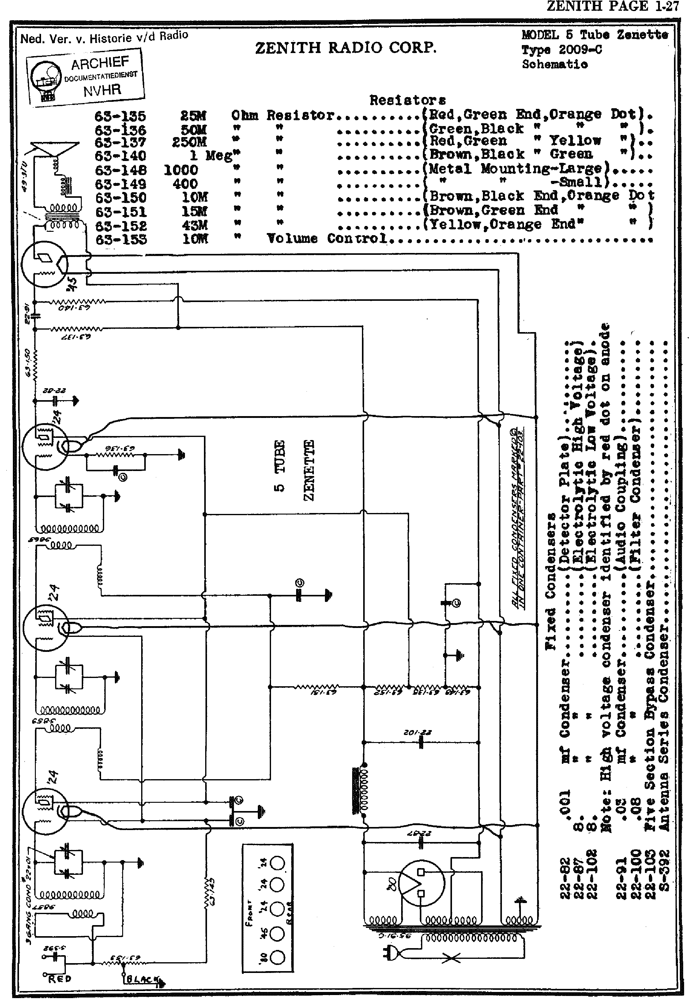 zenith royal 7000 user manual