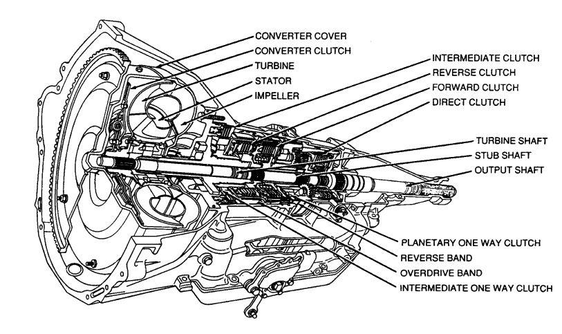 Ford aod transmission rebuild manual pdf