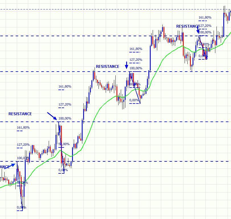 Forex news trading strategy pdf