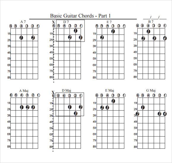 Full chord chart guitar pdf