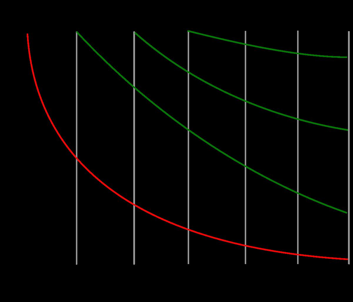 Hermann ebbinghaus forgetting curve pdf