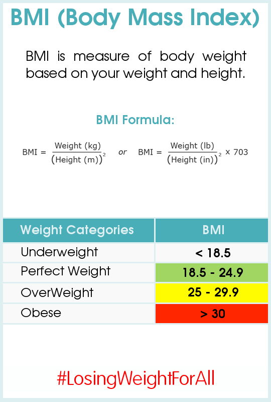 how to calculate bmi manually in kg and cm