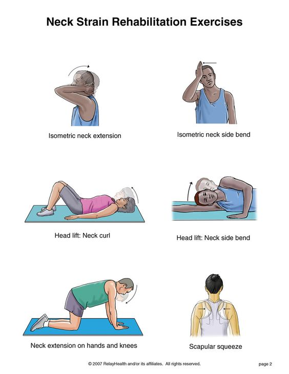 Physiotherapy exercises for neck pain pdf