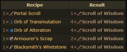 Poe how to get wisdom scroll