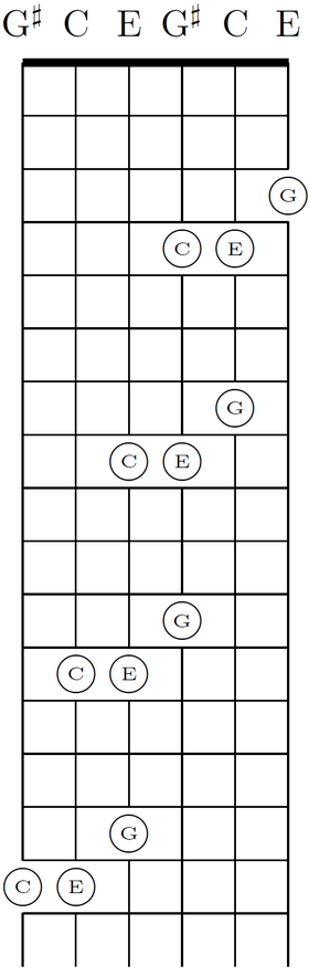 Relentless chords in g pdf