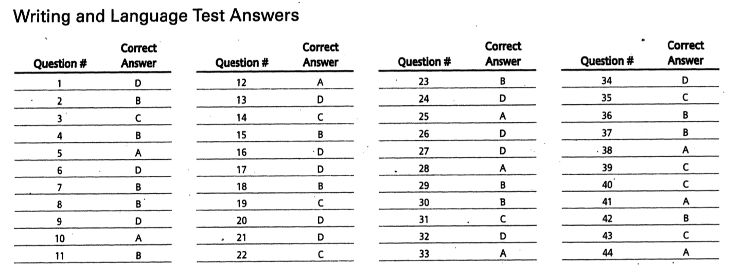 Sat practice test pdf answer key 2015