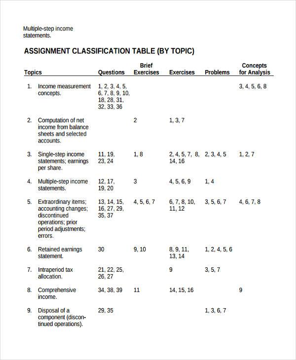 Statement of comprehensive income pdf