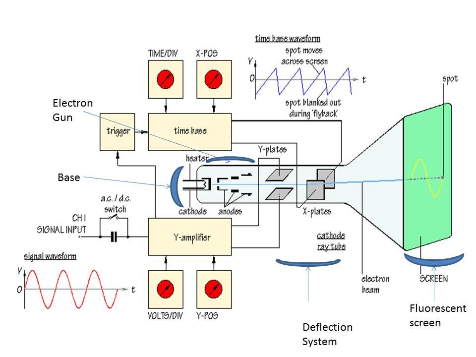 Suzuki intruder 1400 dessin electrique pdf