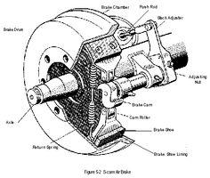 truck air brake system diagram manual