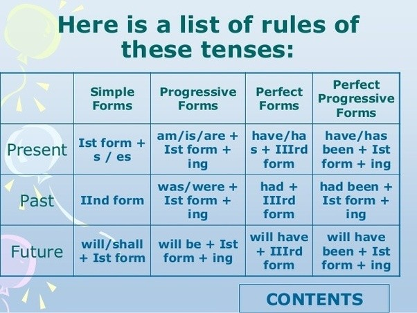 Types of tenses in english grammar with examples pdf